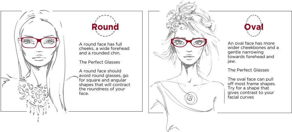 a description of the difference between a round shape frame and a oval shape frame