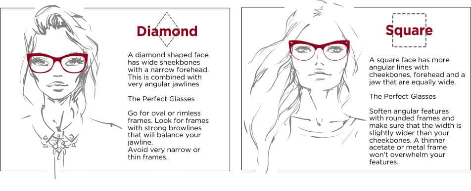 a description of the difference between a diamond shape frame and a square shape frame